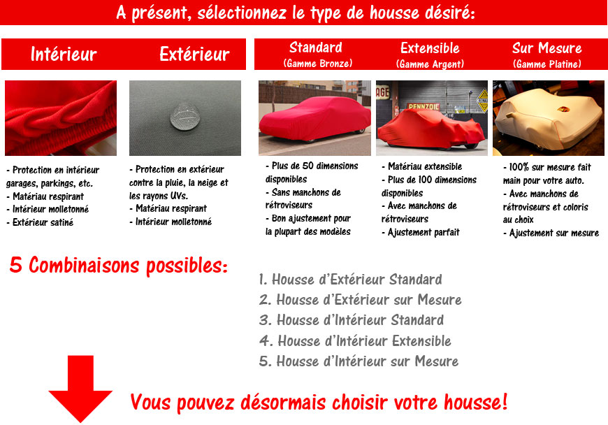 Housses voiture MG