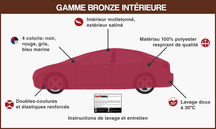 Housses Ford Gamme Bronze